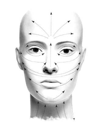 массажные линии: как наносить косметику